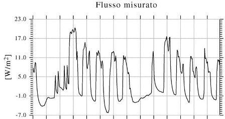 Termoflussimetria_01