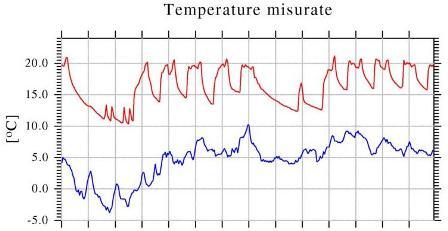 Termoflussimetria_02
