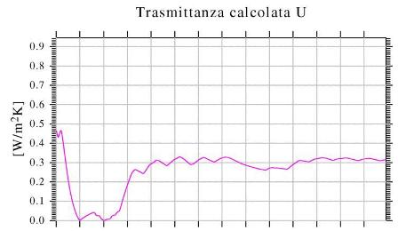 Termoflussimetria_03